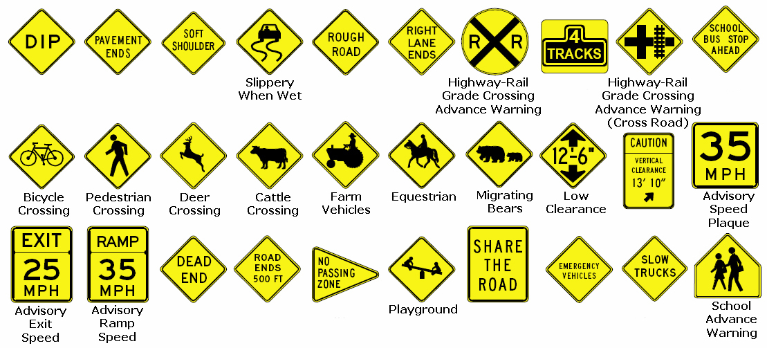 drivers license test signs
