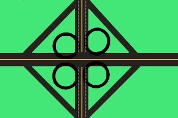 Cloverleaf interchange diagram