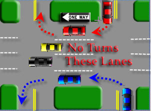 No turns diagram