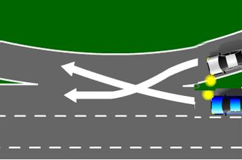 Interchange diagram